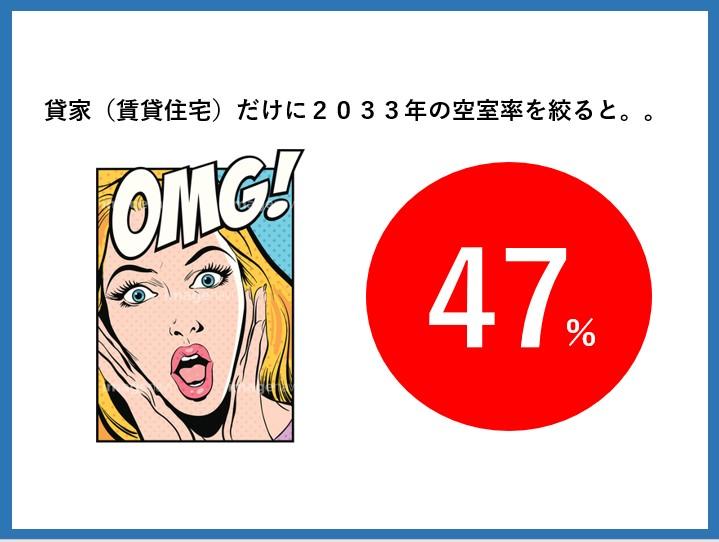空室率47%